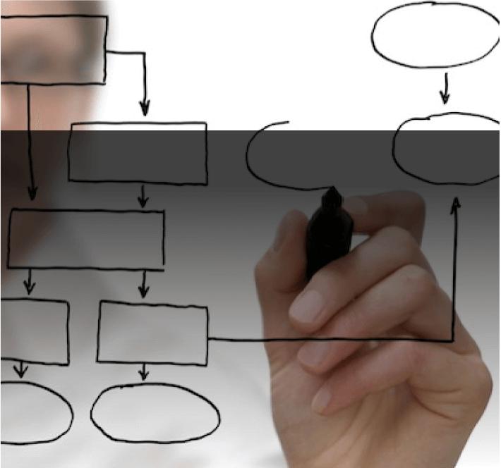 Sviluppo PC, web e dispositivi mobili - Roma